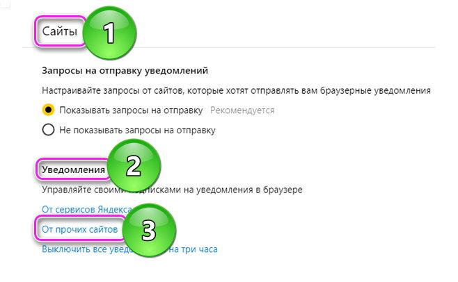 Раздел сайты с подразделом уведомления