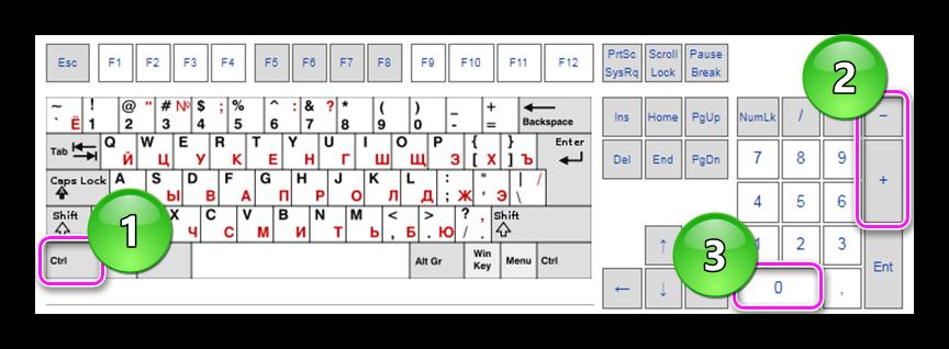 Раскладка клавиатуры с NumLock